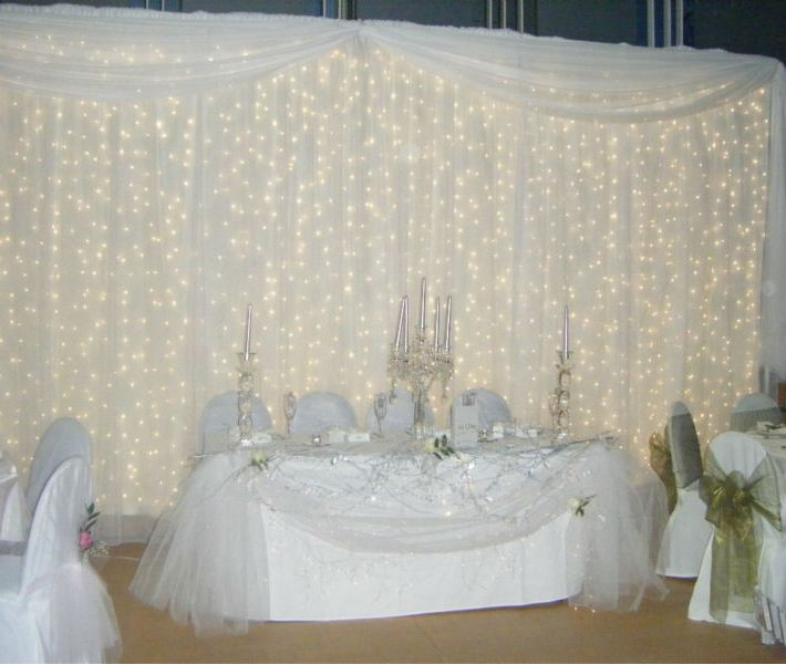 backdrop idea